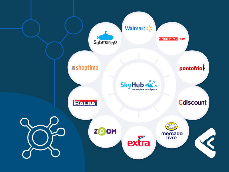 Compumate Softwares Corporativos - Marketplaces-Skyhub